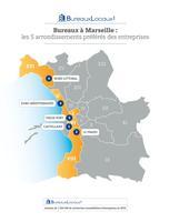 BUREAUX MARSEILLE