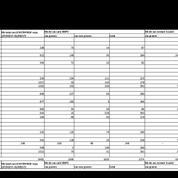 Levothyrox: le nombre de signalements explose