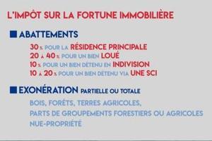 IFI, l'impôt sur la fortune immobilière, mode d'emploi