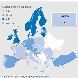 Taux de mortalité lié à l'usage de drogue (cas/millions d'habitants)