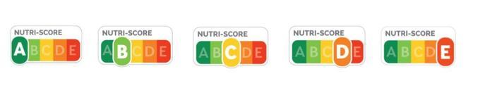 Le logo nutritionnel Nutri-score associe à chaque produit alimentaire une lettre et une couleur.