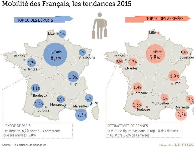 WEB_201606_immobilier_demenagements_classement_ville.pdf