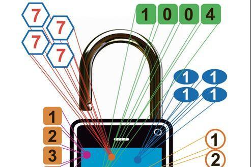 Sur le Web, le mot de passe n'est pas un rempart suffisant