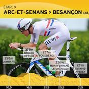 Arc-et-Senans – Besançon