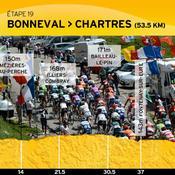 Bonneval-Chartres