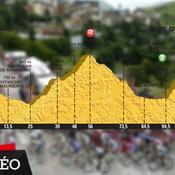 L'étape 20 à la loupe : l'Alpe d'Huez en juge de paix
