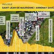 Saint Jean de Maurienne- Annonay-Davézieux