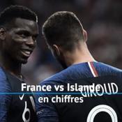 Mbappé, historique, Giroud… France-Islande en chiffres