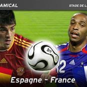 Henry/Villa/Football