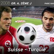 Suisse-Turquie