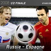 Russie-Espagne