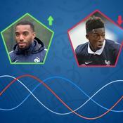 Baromètre des Bleus avant l'Euro 2016 : Lacazette rayonne, Dembélé s'éteint