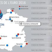 Tout ce qu'il faut savoir sur les stades de l'Euro 2016
