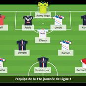 Ligue 1 : L'équipe type de la 11e journée