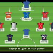 Ligue 1 : l'équipe type de la 23e journée
