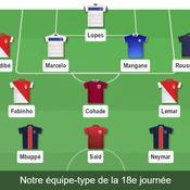 Ligue 1 : notre équipe-type de la 18e journée