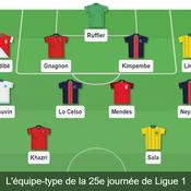Ligue 1 : notre équipe-type de la 25e journée
