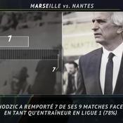 Ligue 1 : Sainté jamais nul, Vahid poison de l'OM, Monaco en danger… Les stats avant la 34e journée