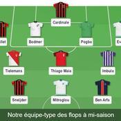 Mitroglou, Sneijder, Evra : notre équipe-type des flops de Ligue 1