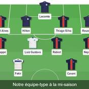 Hilton, Fekir, Mbappé : notre équipe-type de Ligue 1 à la mi-saison