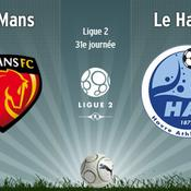 Le Mans-Le Havre direct live