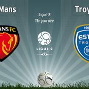 Le Mans - Troyes en direct live