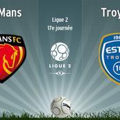 Le Mans - Troyes en direct live