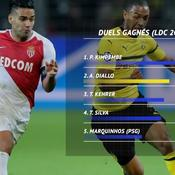 Abdou Diallo, vrai renfort pour le PSG ?