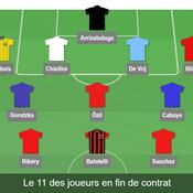 Balotelli, Goretzka, Ribéry… Le 11 des joueurs en fin de contrat