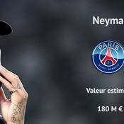 Neymar, Dybala, Falcao... les transferts qui vont agiter la fin du mercato