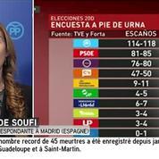 Législatives en Espagne : la droite en tête sans majorité absolue