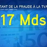La fraude à la TVA coûte 17 milliards d'euros par an à l'État