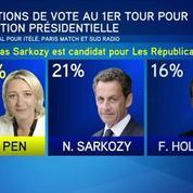 Alain Juppé favori de l'élection présidentielle