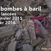 Syrie: 6.800 bombes à baril lancées en un an