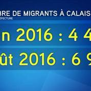 Le nombre de migrants explose dans la jungle de Calais