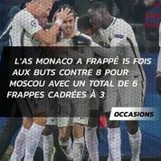Les chiffres à connaître après CSKA - Monaco