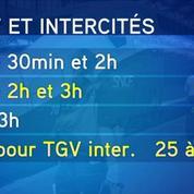 SNCF : les retards de plus de trente minutes indemnisés