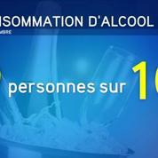 Nouvel an : 1 Français sur 2 concerné par le risque alcool et conduite