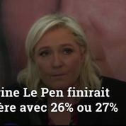 Selon un sondage, Fillon serait éliminé au premier tour