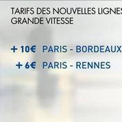 SNCF : des augmentations limitées