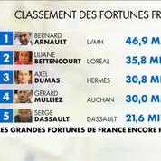 Quelles sont les nouvelles fortunes de France ?