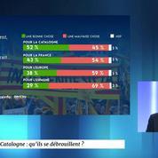 Points de vue 6 octobre : Islamosphère, Catalogne, élus locaux, Taxify