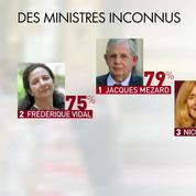 Les Français ne connaissent pas leur gouvernement