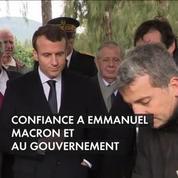 Le pouvoir d'achat : première préoccupation des Français