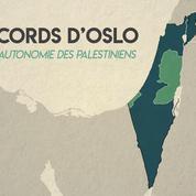 Les accords d'Oslo de l'espoir à l'échec