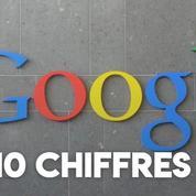 Google : les 10 chiffres que vous ignorez