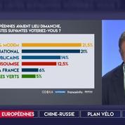 Européennes : reste-t-il une place pour Les Républicains ?