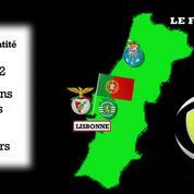 Le Portugal du football pour les nuls