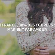 En France, 88% des couples se marient par amour