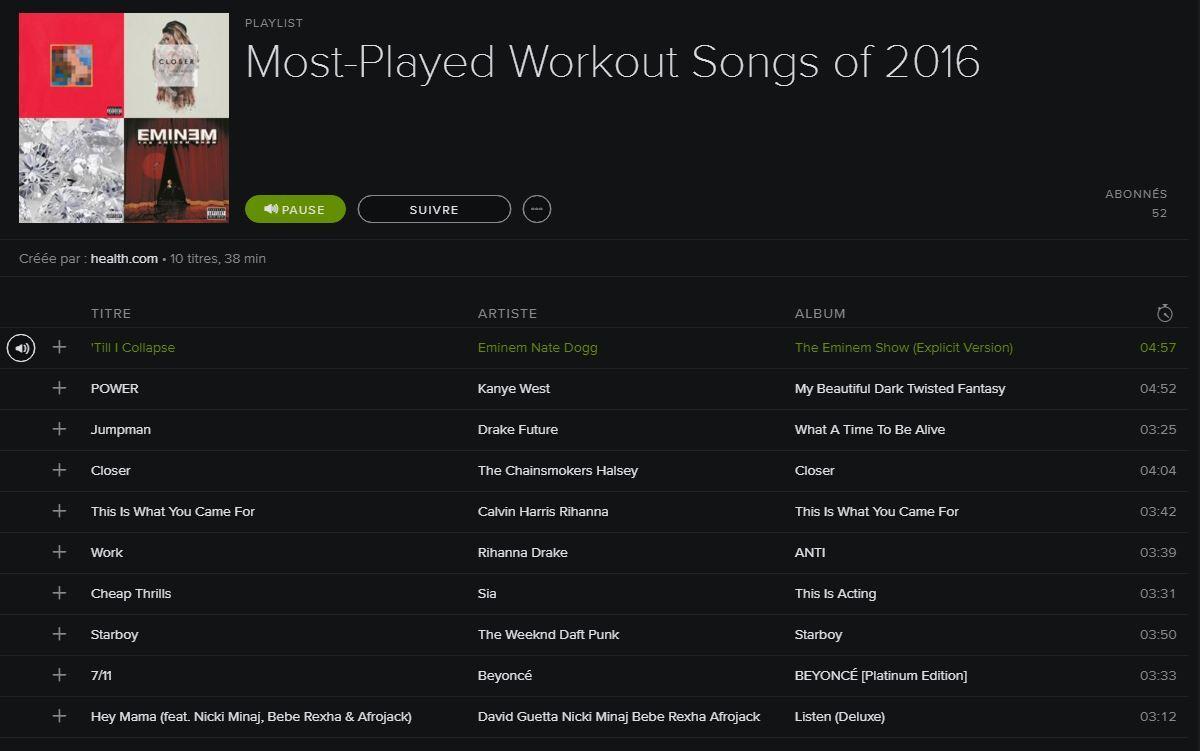 Spotify   voici la meilleure playlist pour s entraîner - Madame Figaro f2f621c7224